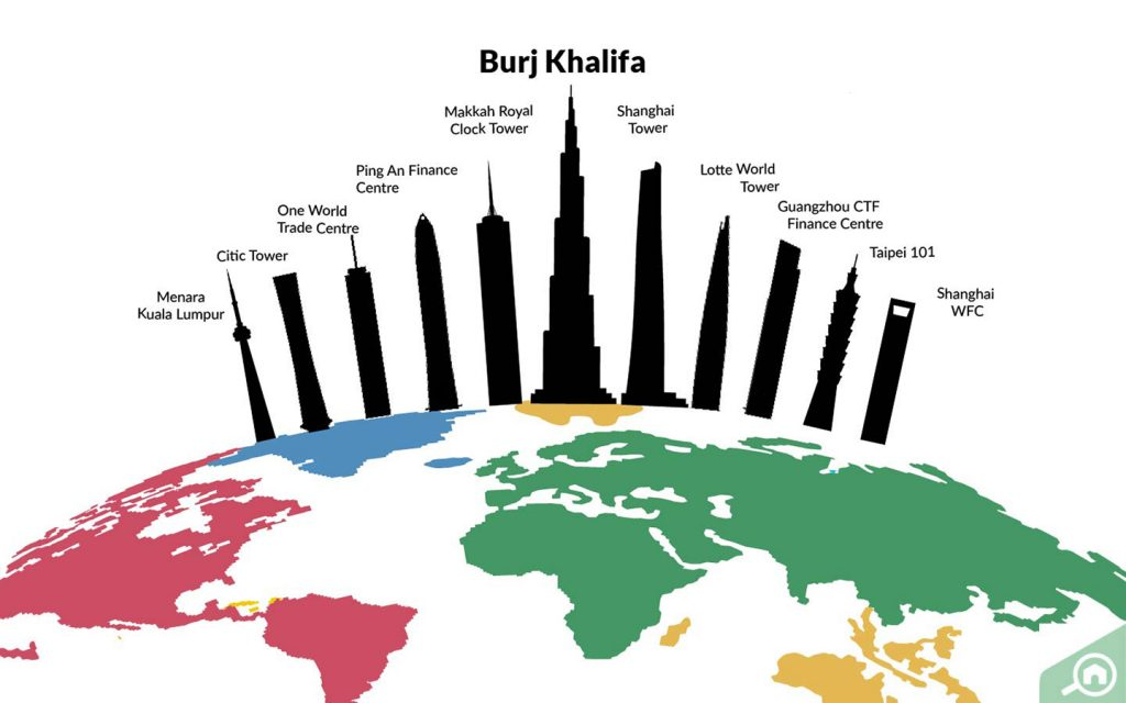 Burj Khalifa height comparison infographic