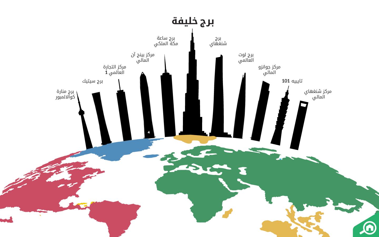 برج خليفة أطول بناء شيده الإنسان